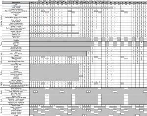 A spreadsheet of my 2013 Goals